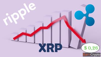Le cours Ripple (XRP) chute à $0,26 : nouveau prix le plus bas de 2018
