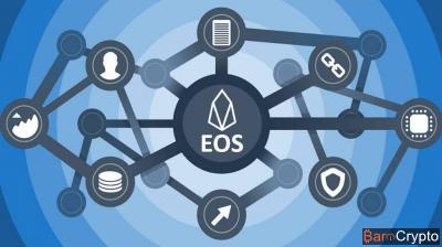 Cours EOS + 20% suite à la proposition d'un système référendaire