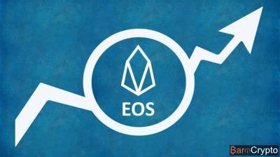 Cours EOS +30% en 7 jours : Jusqu'où peut-il aller ?