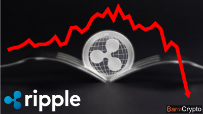 Le prix du Ripple chute de 15%, le global Marketcap perd 40 milliards
