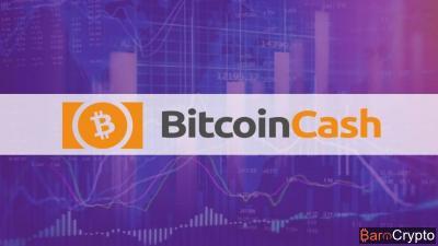 Cours BCH en hausse de 5% : le Bitcoin Cash de plus en plus adopté !