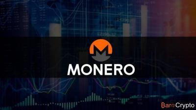 Monero dépasse les $110 et le global Marketcap récupère $20 milliards