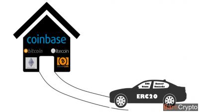 Coinbase annonce l'intégration prochaine des tokens ERC20