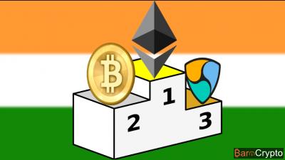 Analyse : l'Ethereum est plus recherché en Inde que le Bitcoin