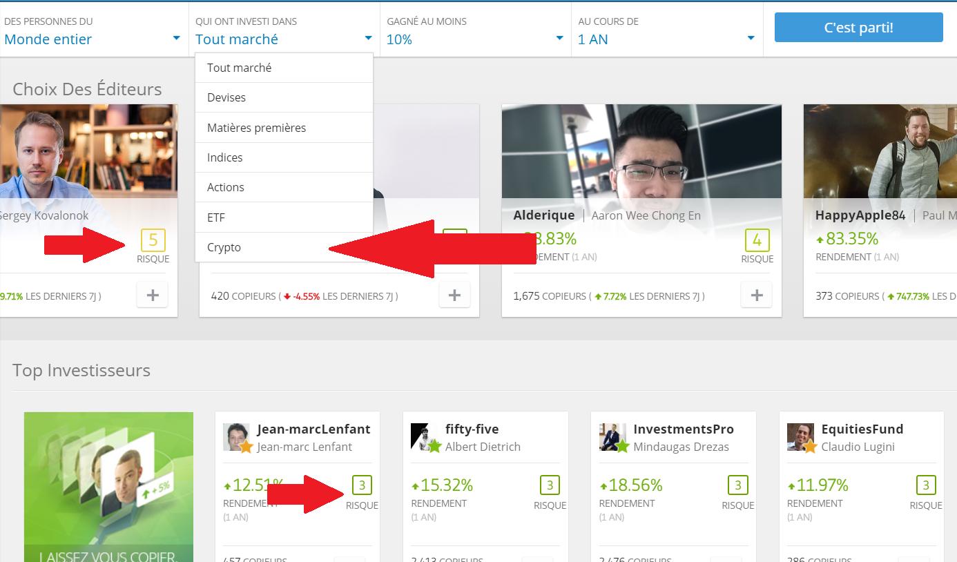profil trader etoro